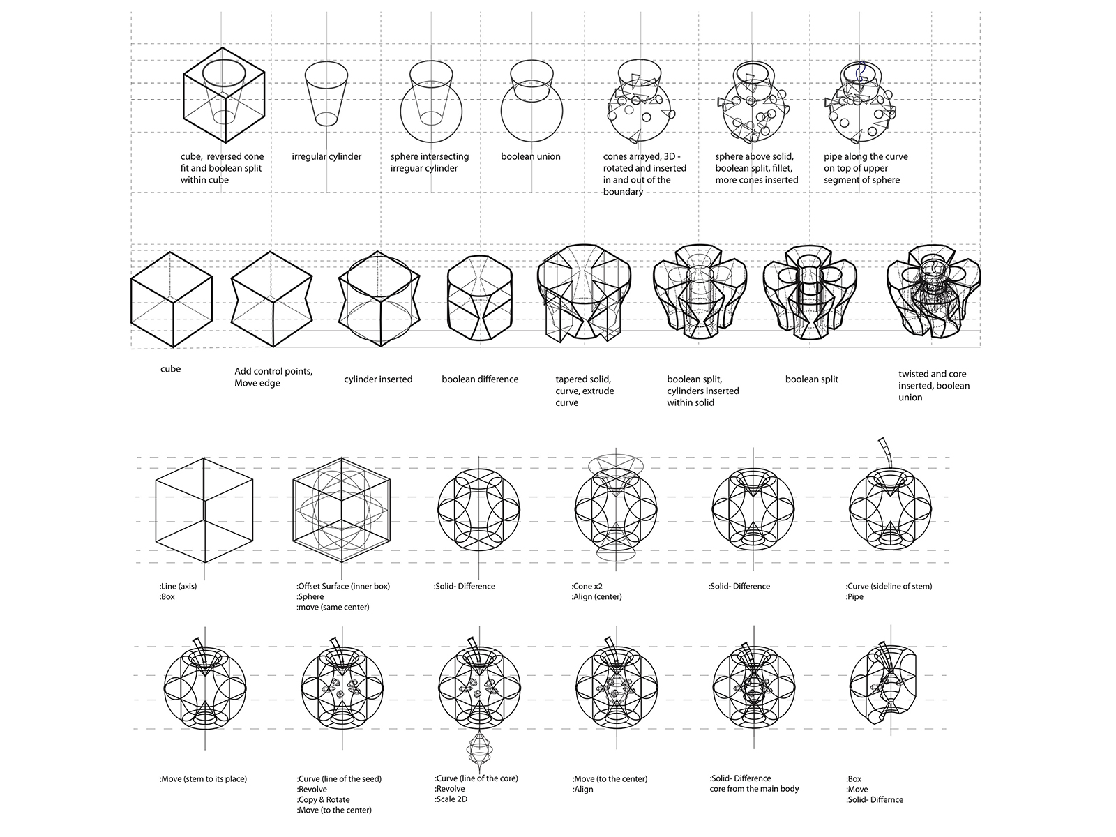 Intro to Variational Geometry Image